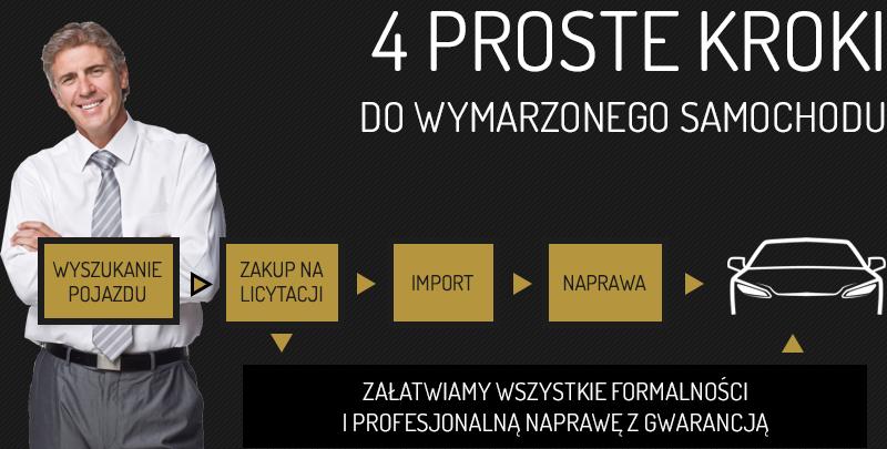 infografika-zasady